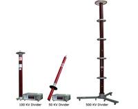 Kilo Volt Meters / Voltage Dividers